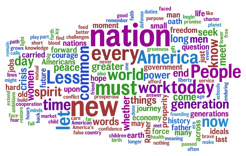 Barack Obama's Inauguration Speech analyzed
