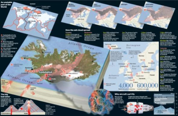 Volcano Info Graphic