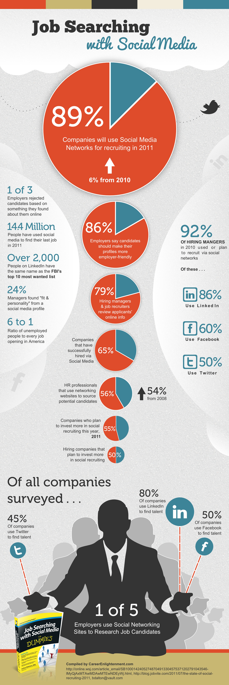 Infographic Social Recruiting