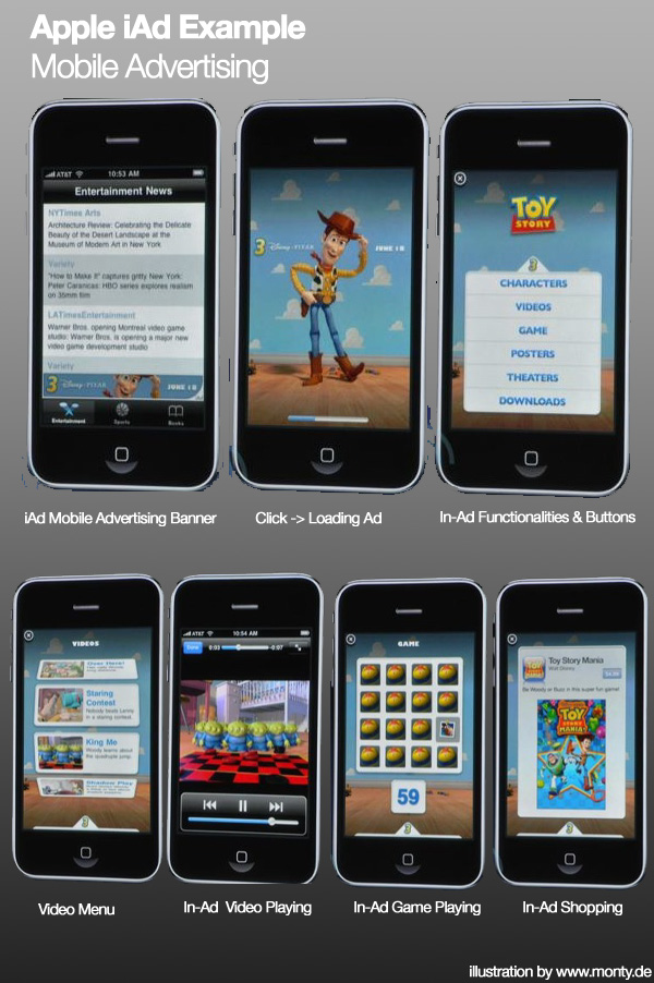 Apple iAd - Mobile Advertising Example with Toy Story