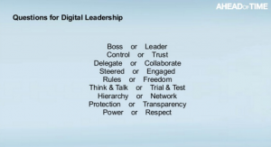 Digital Leadership CDO Keynote Speaker