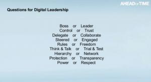 Digital Leadership CDO Keynote Speaker